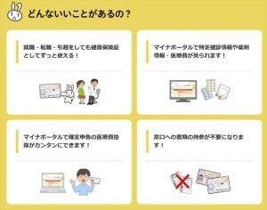 医療機関の窓口業務簡素化②
