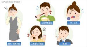 口内炎の様々な原因