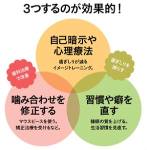 3つの予防方法
