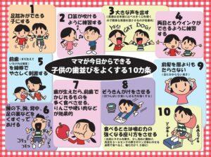 お子さんの歯並びを良くする10ヵ条①